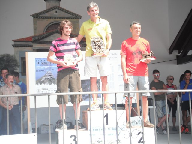 podium-locales
